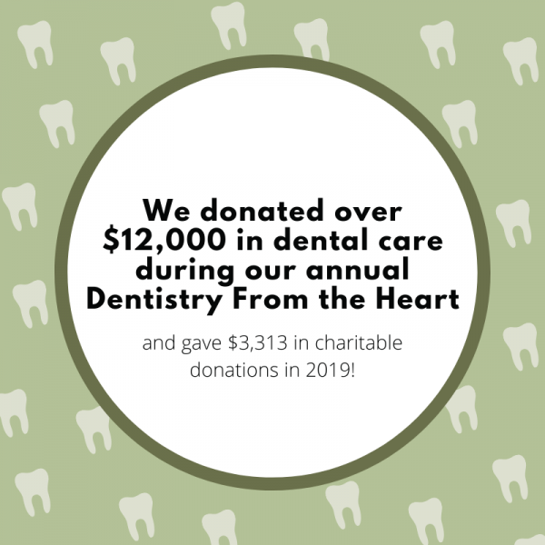 charitable-donations-2019